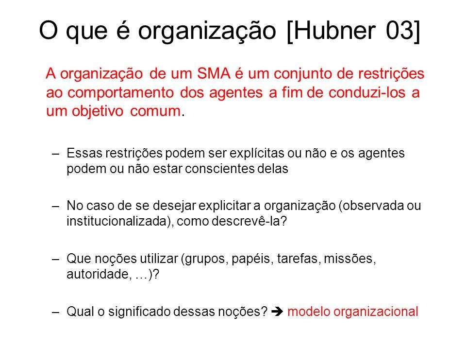 O que é organização [Hubner 03]